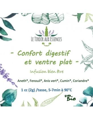 Confort Digestif et Ventre Plat - 70 g