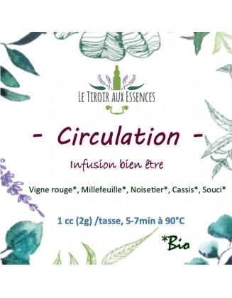 Circulation - 50 g